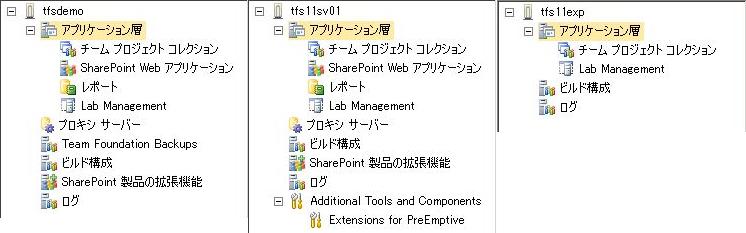 Serverlist